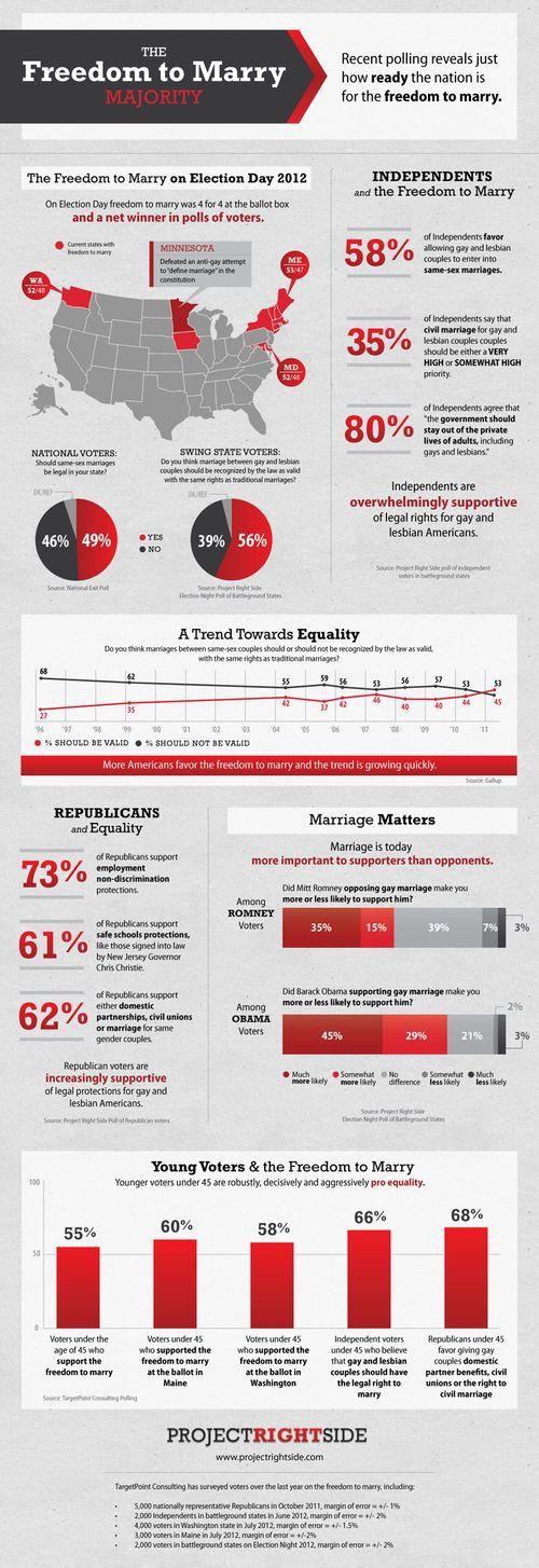 PRS_infographic_111412