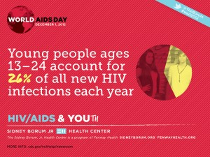 WorldAIDSDay_youthinfographic-26percent-300x225
