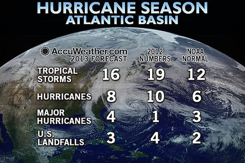 590x393_05131700_2013-atlantic-forecast-sd[2]