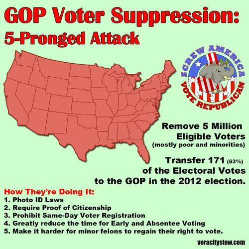 Voter-Suppression_State-Chart