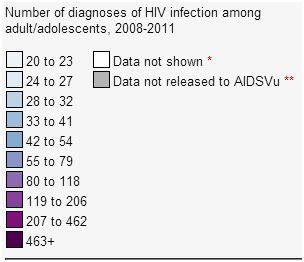 Aids%20key