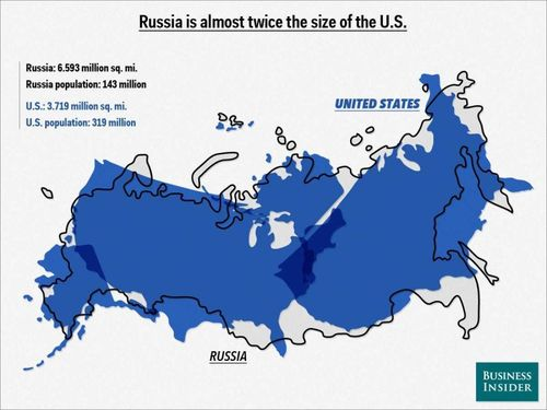 United-states-into-russia